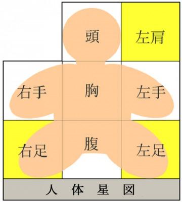 f:id:yunayunatan:20181115194114j:plain