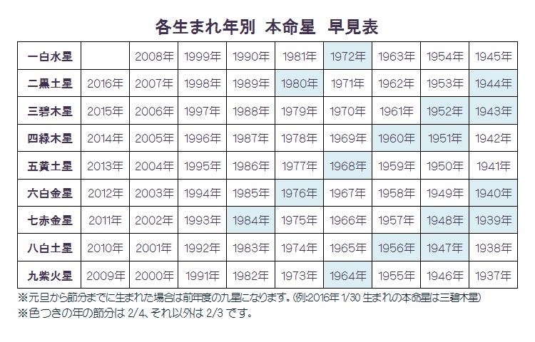 f:id:yunayunatan:20181120100755p:plain